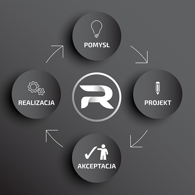 grafika reklamowa agencja reklamowa, projekty graficzne